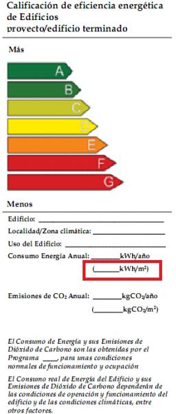 indice de prestacion energetica