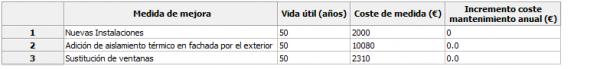 CE3X Estudio Económico