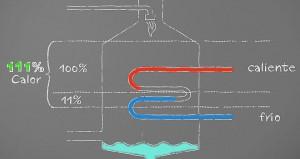 caldera condensacion como funciona