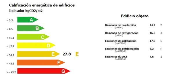 letra escala calificacion ce3x