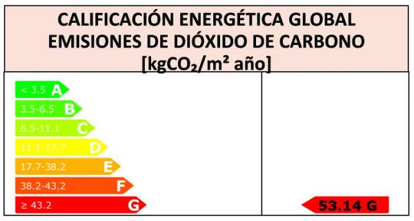 calificacion energetica edificio