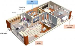 instalacion termica vivienda