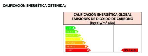 calificacion letra certificado energetico