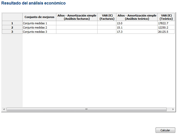 cálculo VAN analisis economico ce3x