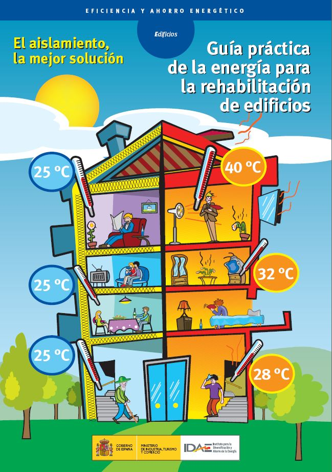 guia practica rehabilitacion