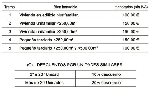 certificado energetico tarifa