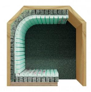 Aislamiento caja persiana