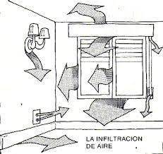 infiltraciones aire interior viviendas cajas de persiana