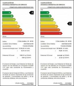actuacion eficiencia energetica