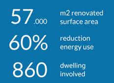 rehabilitacion energetica r2cities