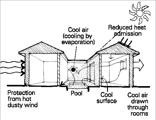 passihaus viviendas pasivas diseño pasivo