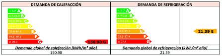 demanda calefaccion refrigeracion