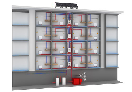 instalacion centralizada ACS Calefaccion