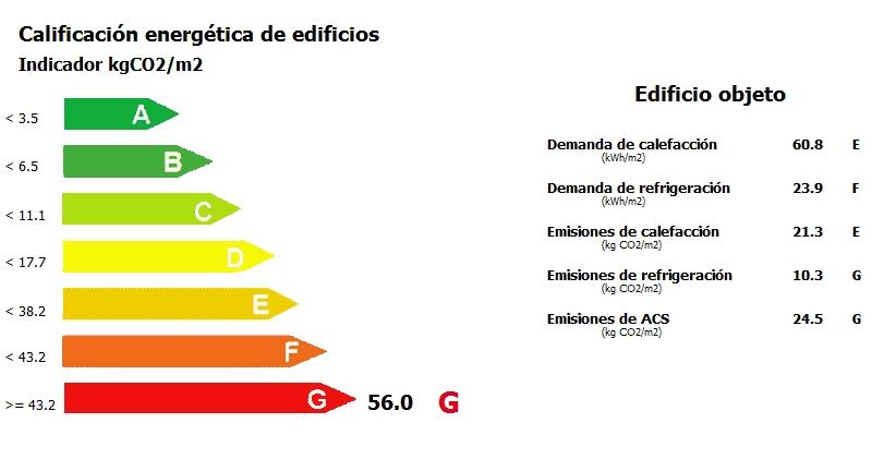 corrector factor solar CE3X