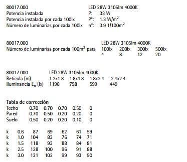 luminaria eficiente cte db he3