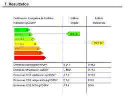 calener calificacion energetica edificios