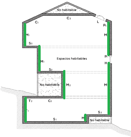 trasdosado interior aislamiento termico