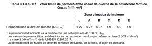 permeabilidad al aire en ventanas HE1 2019