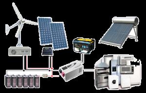 sistema hibrido generador eolico