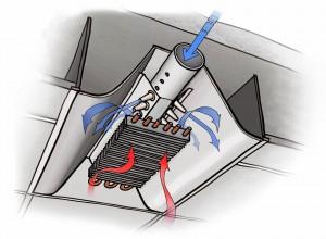 unidades terminales aire climatización