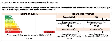consumo energetico tarifa