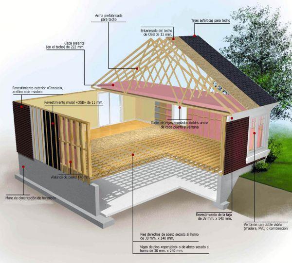 casa de madera casastar