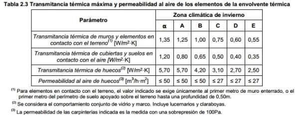 cubiertas vegetales valores transmitancia cubierta cte db he1
