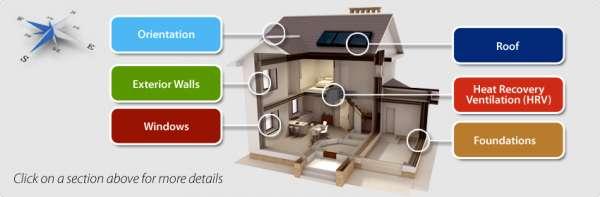casa pasiva recuperador de calor eficiencia energetica