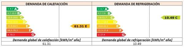 demanda calefaccion refrigeracion certificado