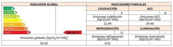 emisiones instalaciones termicas certificado