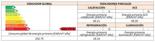 energia primaria instalaciones termicas
