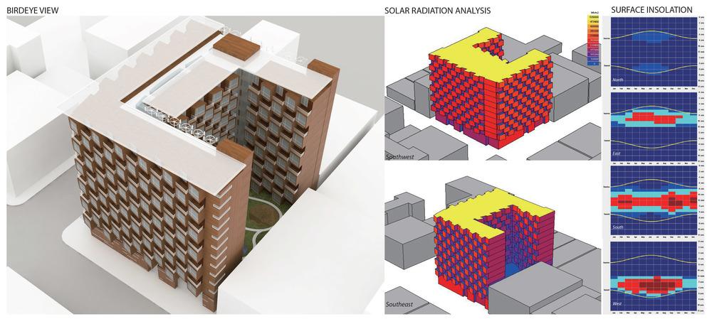 envolvente térmica edificios