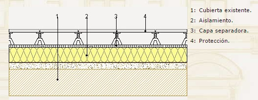 rehabilitacion energetica cubierta plana transitable