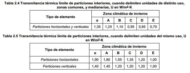 tabla 2 4 2 5 transmitancia particiones interiores