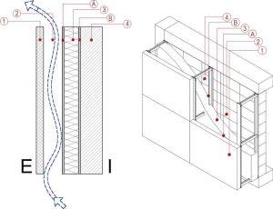 cámara aire ventilada resistencia termica