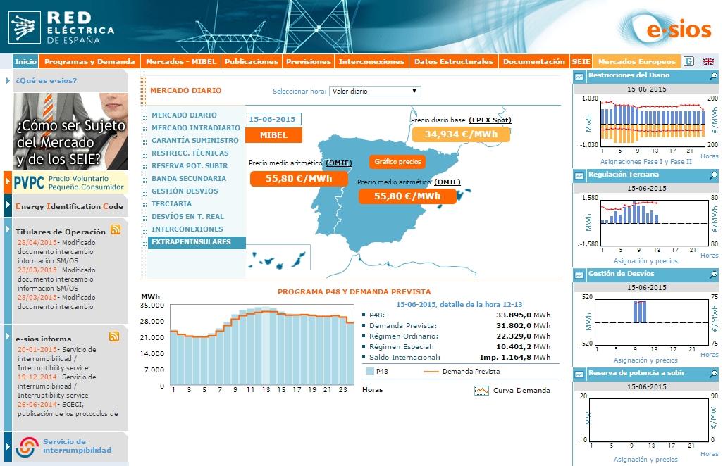 precio electricidad red publica