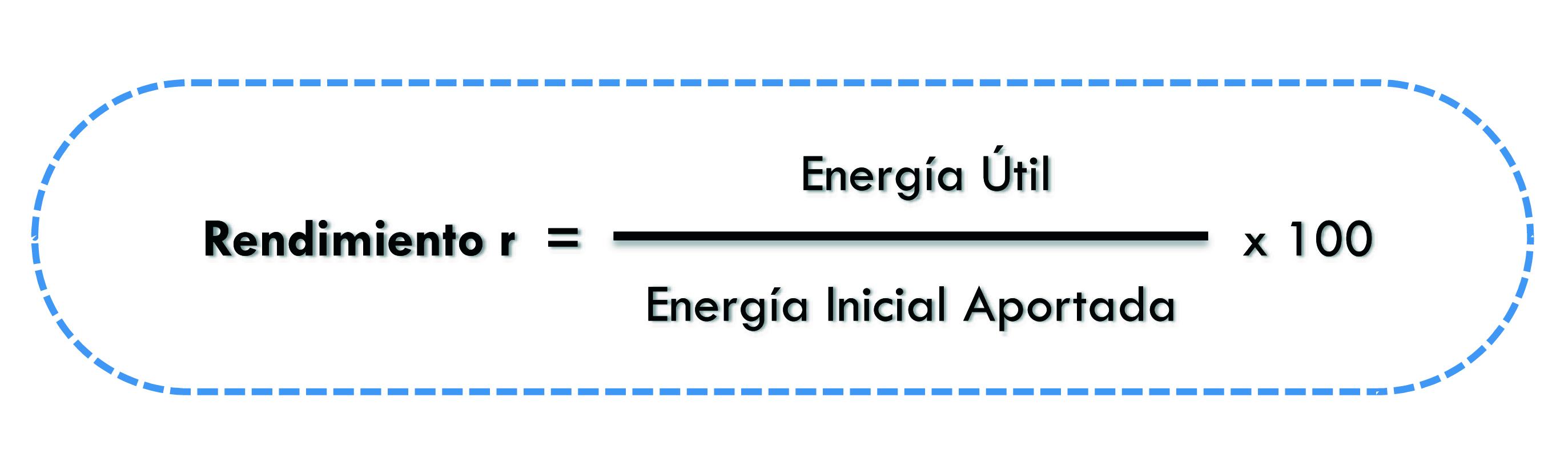 Recuerda conceptos básicos sobre energía, potencia y rendimiento