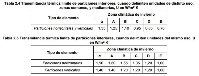 transmitancia termica particiones interiroes medianeras