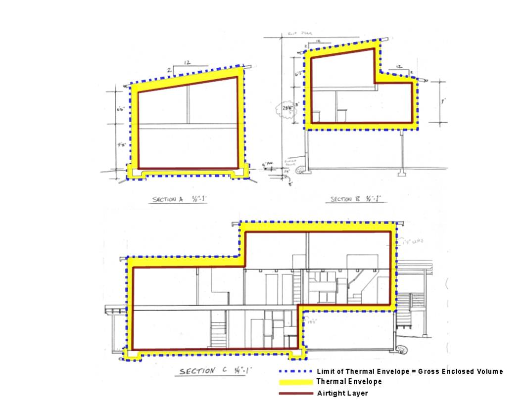 barrera térmica permeabilidad al aire envolvente vivienda