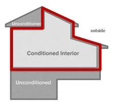 envolvente termica continua aislamiento termico