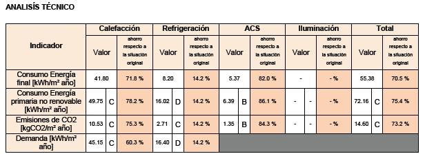 analisis tecnico certificado ce3x v 2 1
