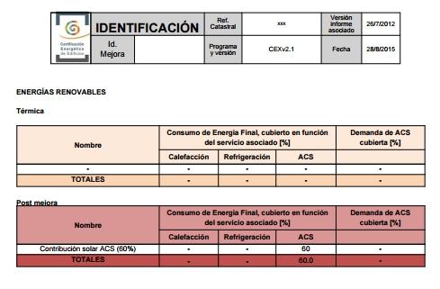 energías renovables certificado energetico ce3x v 2 1