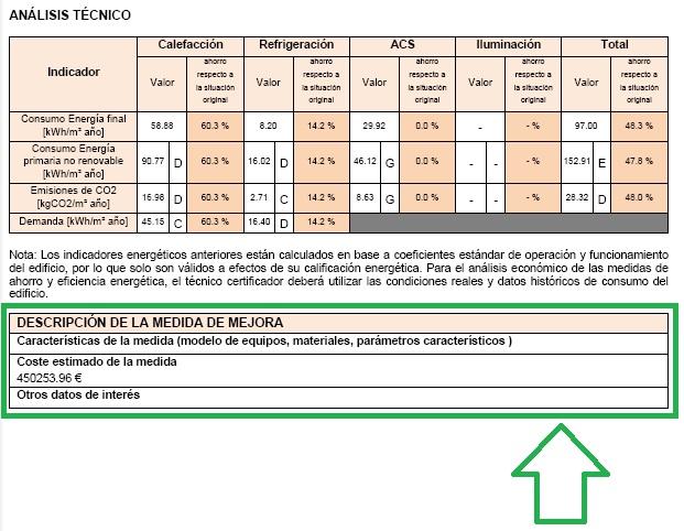 medidas mejora certificado energetico coste informe ce3x v 2 1