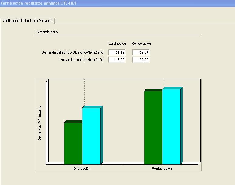 cumplimiento limitacion demanda cte db he1
