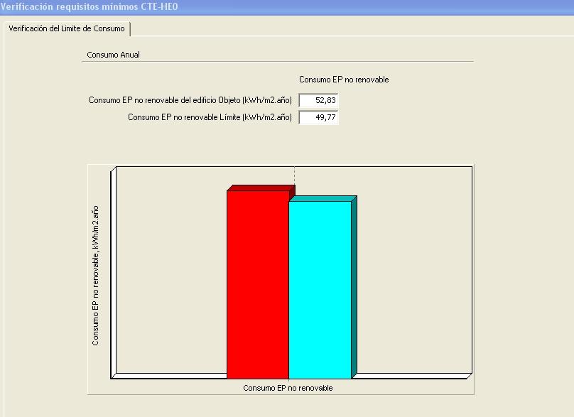 limitación consumo energía primaria no renovable