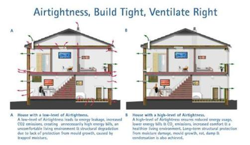barrera aire infiltraciones aire eficiencia energética