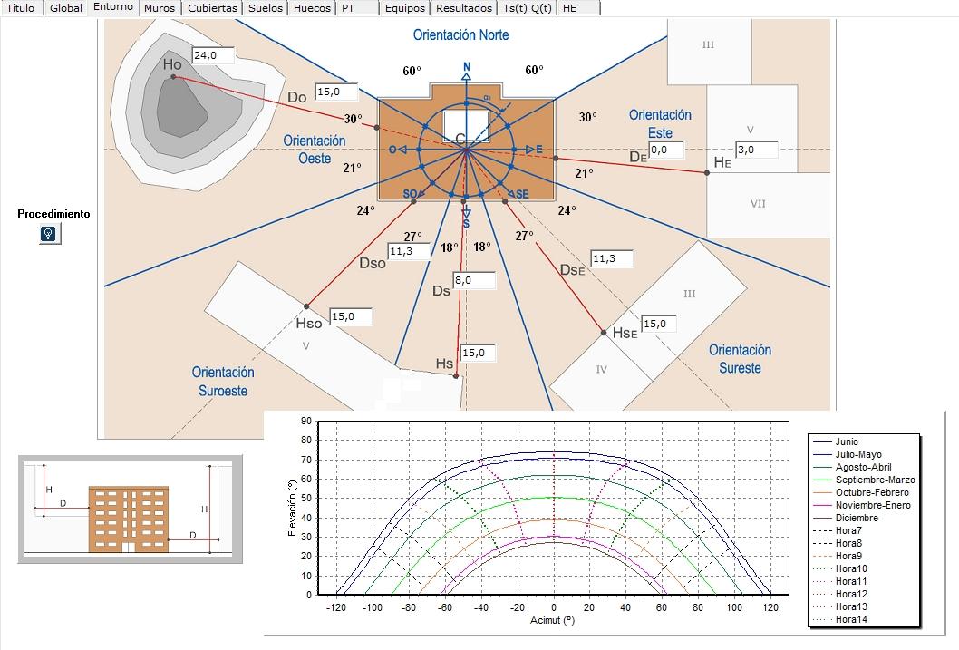 cerma certificados energeticos perfil sombras edificio