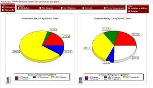 cerma resultados analisis emisiones certificado energetico edificio