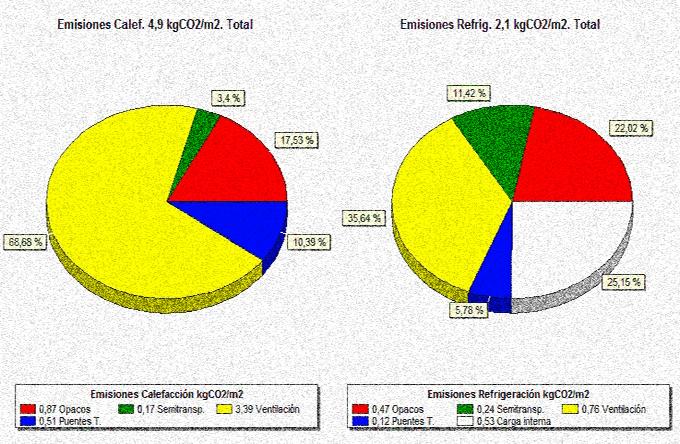 cerma resultados analisis emisiones certificado energetico