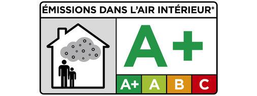 etiqueta material calidad aire interior compuetos organicos volatiles